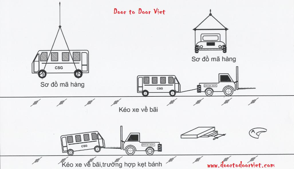 Xe nâng đầu kéo xe bus vào kho bảo quản