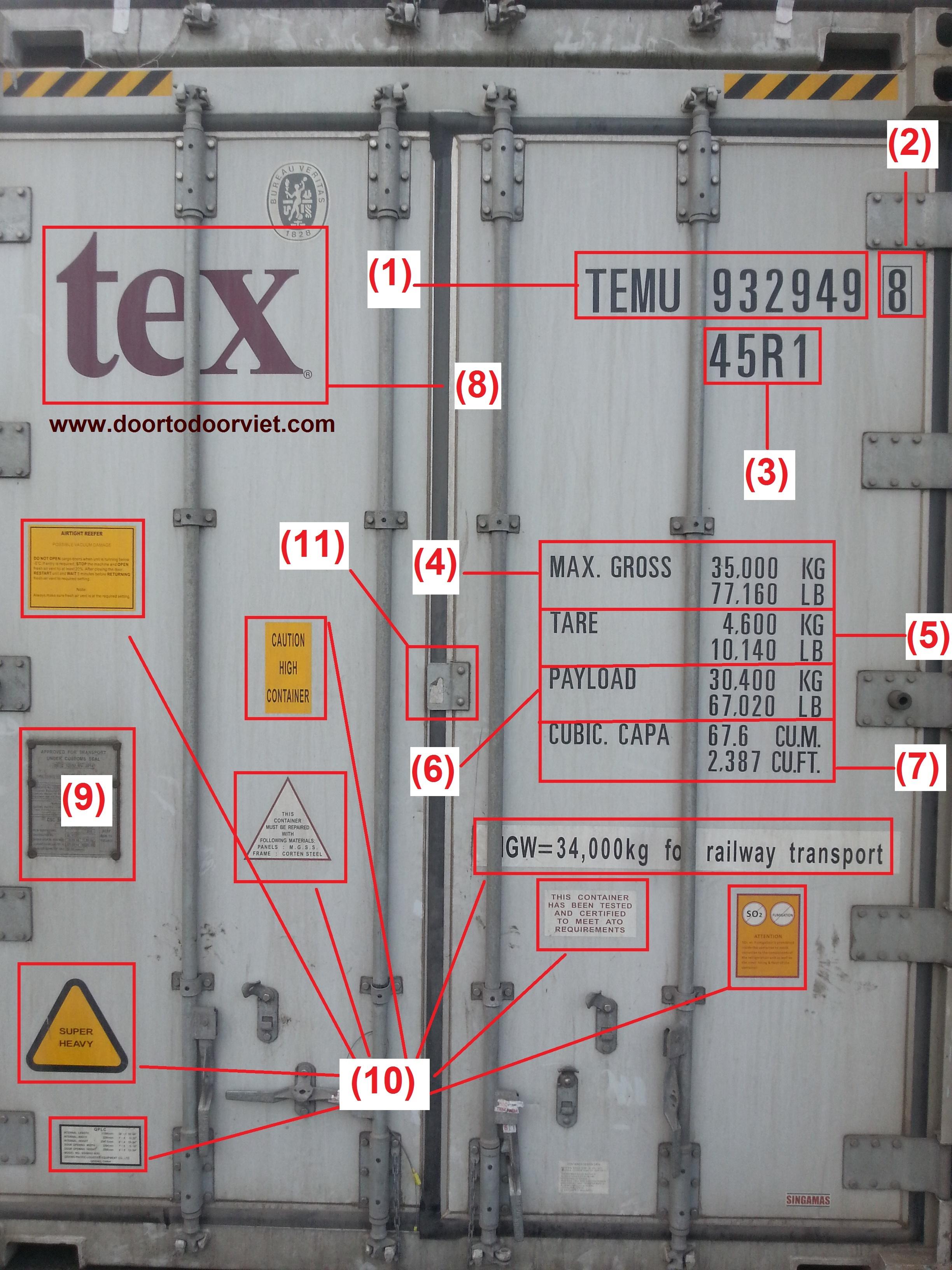 Thông tin trên cửa container