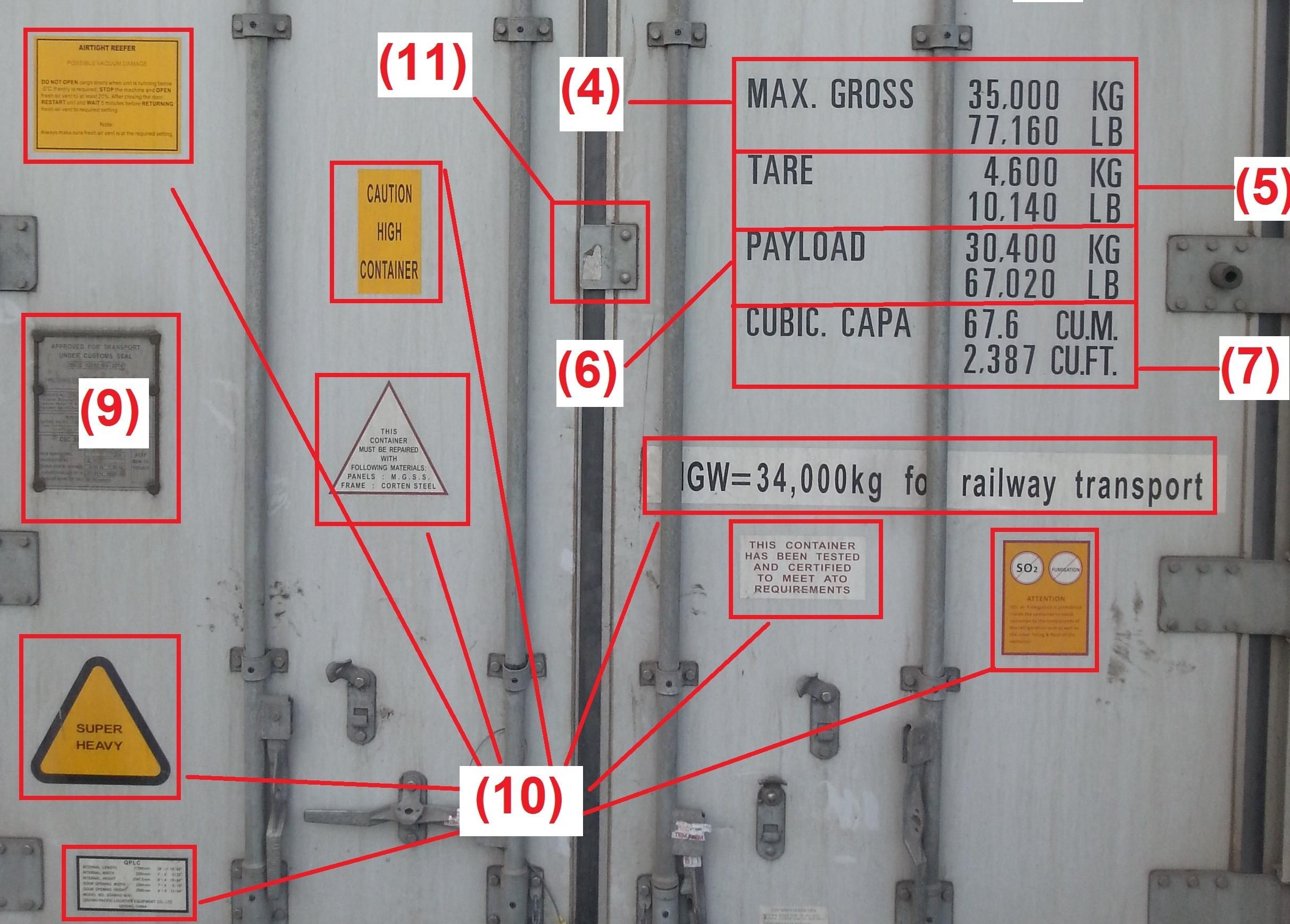 Ý nghĩa các ký tự trên của container