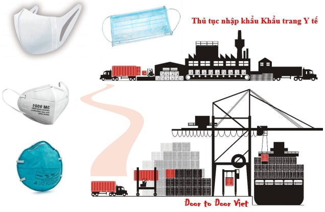 Thủ tục nhập khẩu thiết bị y tế