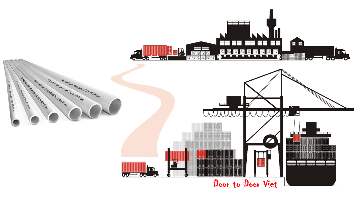 thủ tục nhập khẩu ống nhựa